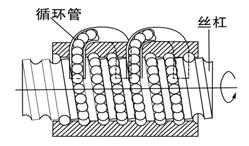guanxunhuan01 (2)