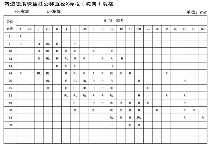 zhuanzaojigunzhu (3)