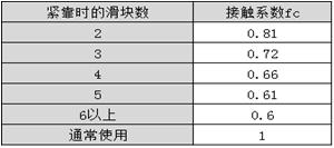 shiyongshouming (4)
