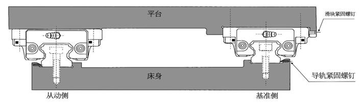 zhixiandaoguide anzhuanf (1)