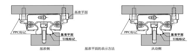 zhixiandaoguide anzhuanf (3)
